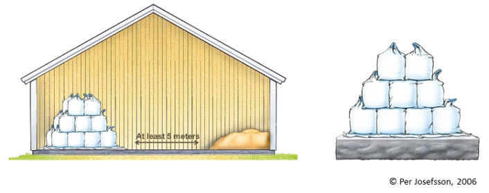 Diagram showing how to store fertiliser